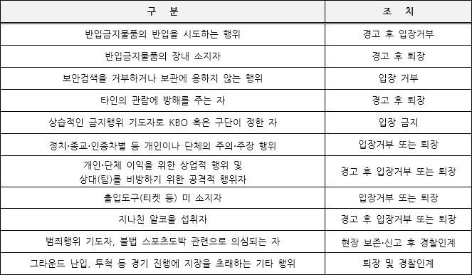 <KBO 경기장 안전가이드라인> 안내