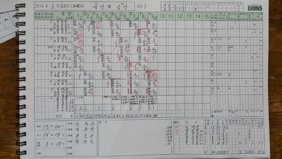 삼성 김상수 2경기 연속 홈런, 넥센과의 연습경기 11대4 승리