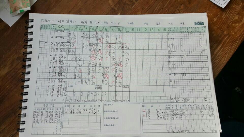 삼성 이승엽 3점포, 연습경기 한화전 9대13 패