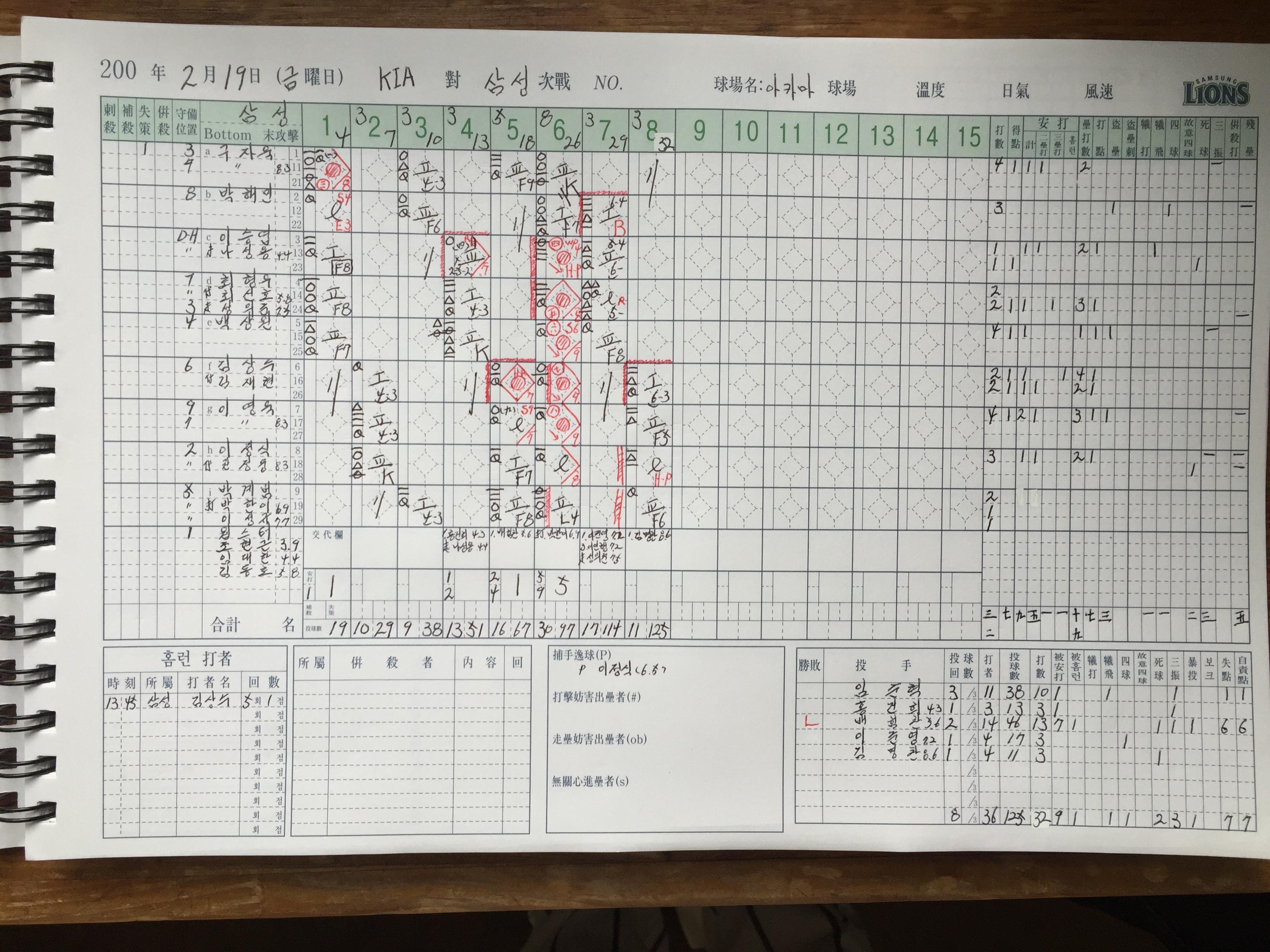 삼성 웹스터 148km, KIA와 연습경기 7대1 승리